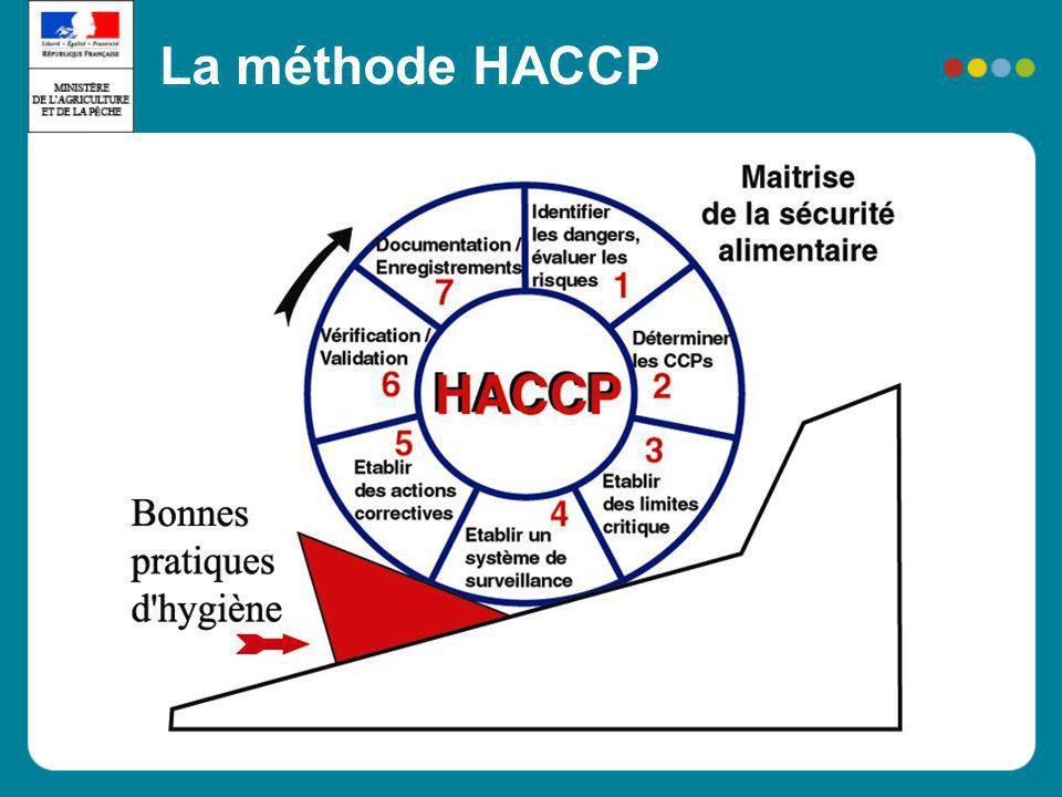 La méthode HACCP