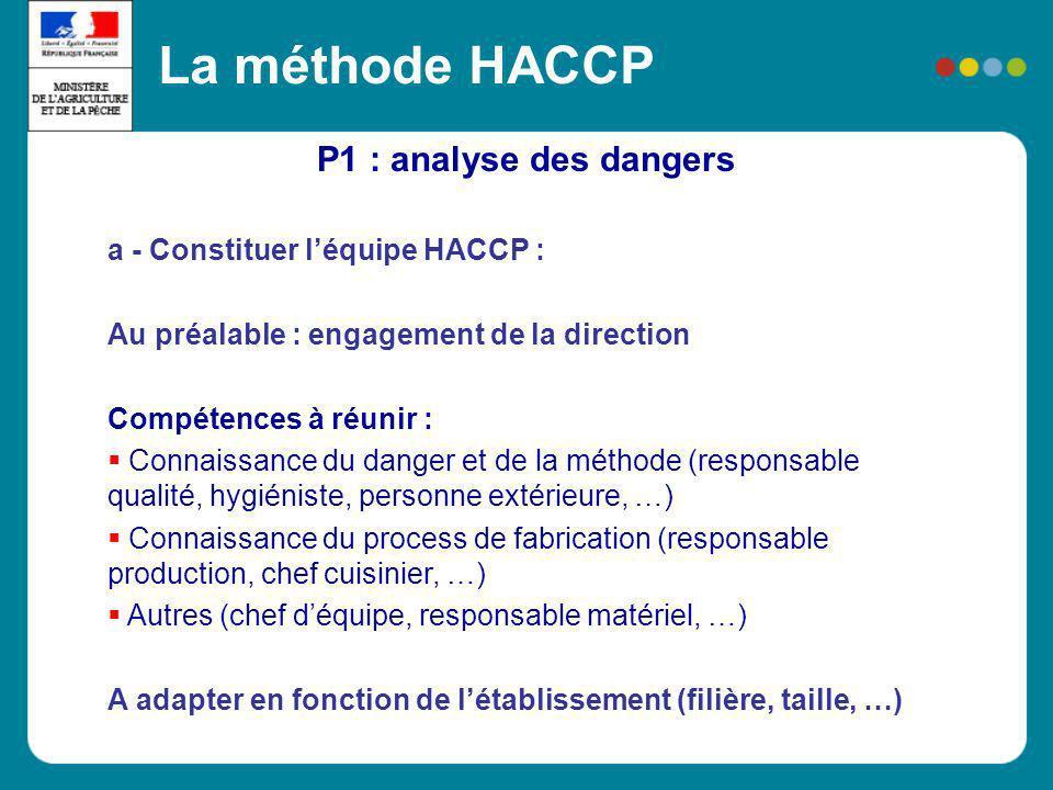 P1 : analyse des dangers La méthode HACCP a - Constituer léquipe HACCP : Au préalable : engagement de la direction Compétences à réunir : Connaissance