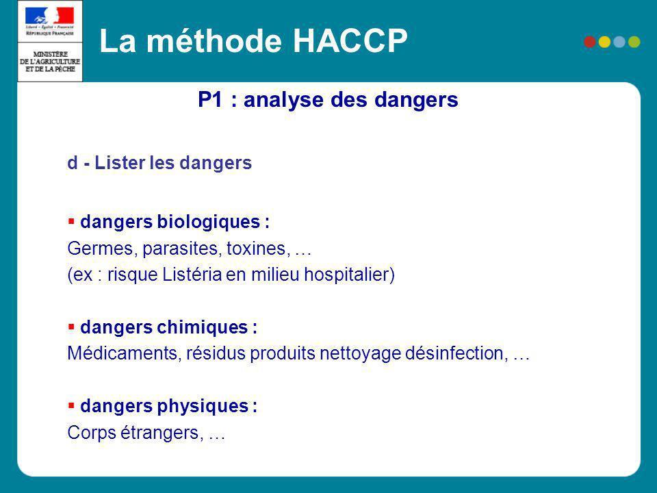 P1 : analyse des dangers La méthode HACCP d - Lister les dangers dangers biologiques : Germes, parasites, toxines, … (ex : risque Listéria en milieu h