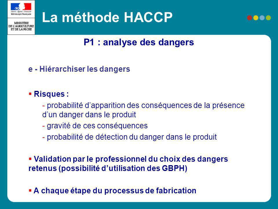 P1 : analyse des dangers La méthode HACCP e - Hiérarchiser les dangers Risques : - probabilité dapparition des conséquences de la présence dun danger