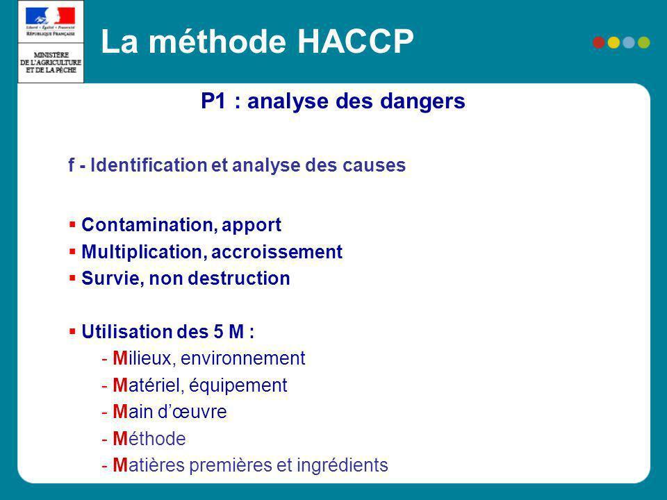 P1 : analyse des dangers La méthode HACCP f - Identification et analyse des causes Contamination, apport Multiplication, accroissement Survie, non des