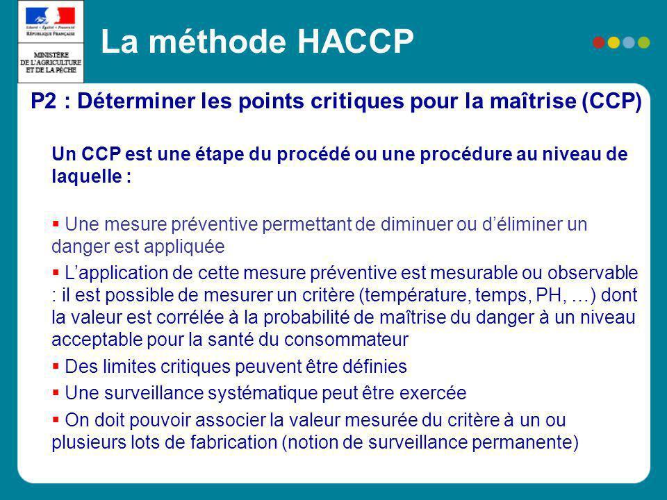 P2 : Déterminer les points critiques pour la maîtrise (CCP) La méthode HACCP Un CCP est une étape du procédé ou une procédure au niveau de laquelle :