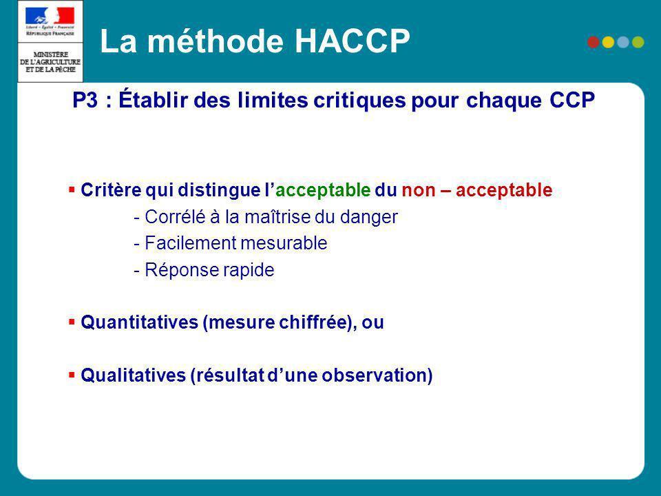 P3 : Établir des limites critiques pour chaque CCP La méthode HACCP Critère qui distingue lacceptable du non – acceptable - Corrélé à la maîtrise du d