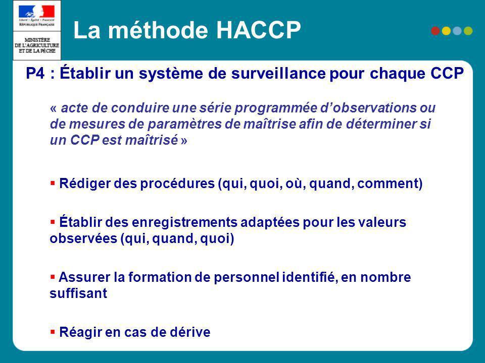 P4 : Établir un système de surveillance pour chaque CCP La méthode HACCP « acte de conduire une série programmée dobservations ou de mesures de paramè