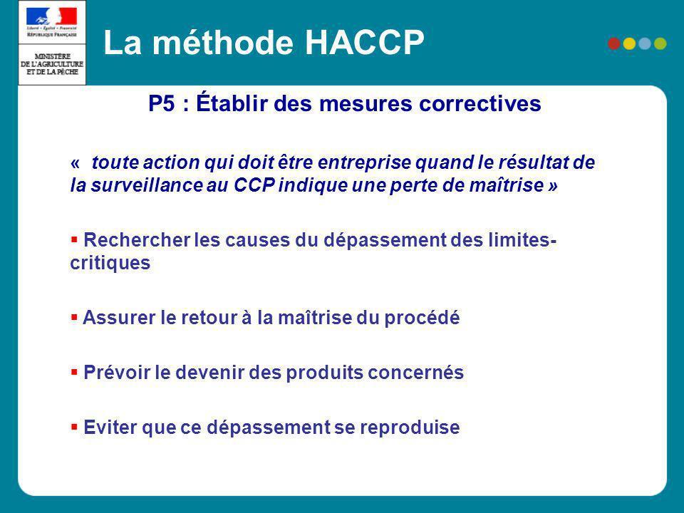 P5 : Établir des mesures correctives La méthode HACCP « toute action qui doit être entreprise quand le résultat de la surveillance au CCP indique une