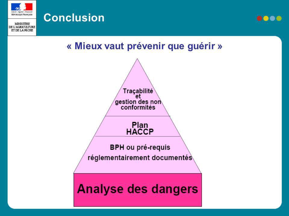 Conclusion « Mieux vaut prévenir que guérir »