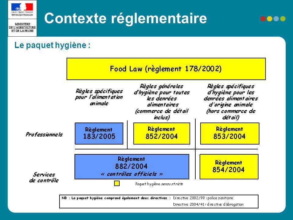 Contexte réglementaire Deux notions importantes : Règlement (CE) n°178/2002 : responsabilité des exploitants du secteur alimentaire en matière dhygiène et de sécurité des produits quils mettent sur le marché Règlement (CE) n°852/2004 : bonnes pratiques dhygiène et principes de lHACCP pour prévenir lapparition des dangers et mettre en place des mesures visant à les maîtriser