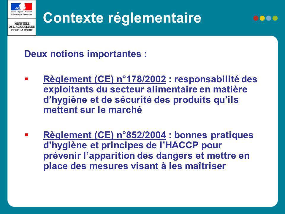 Contexte réglementaire Deux notions importantes : Règlement (CE) n°178/2002 : responsabilité des exploitants du secteur alimentaire en matière dhygièn