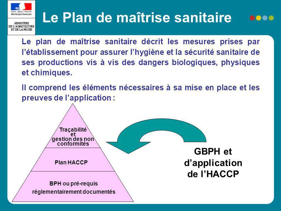 Le Plan de maîtrise sanitaire Le plan de maîtrise sanitaire décrit les mesures prises par létablissement pour assurer lhygiène et la sécurité sanitair