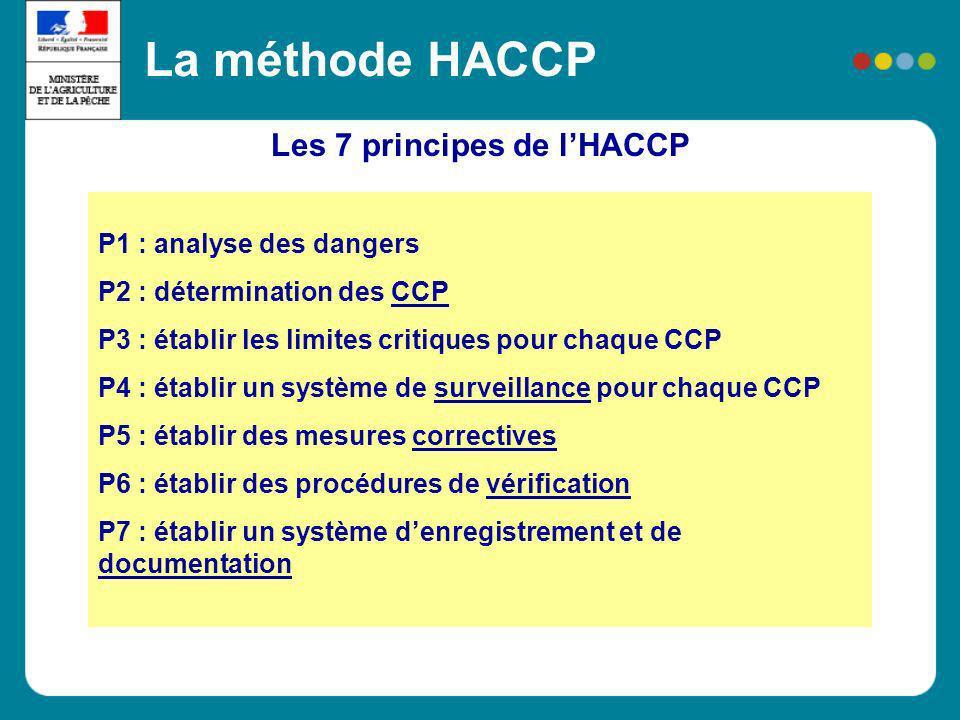Les 7 principes de lHACCP La méthode HACCP P1 : analyse des dangers P2 : détermination des CCP P3 : établir les limites critiques pour chaque CCP P4 :