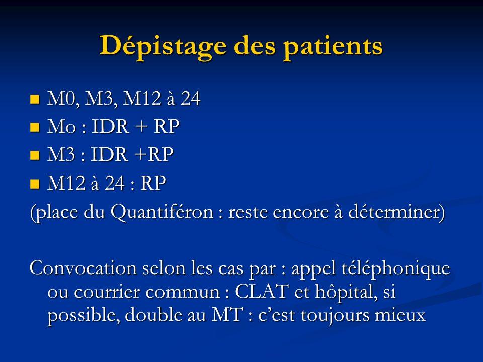 Dépistage des patients M0, M3, M12 à 24 M0, M3, M12 à 24 Mo : IDR + RP Mo : IDR + RP M3 : IDR +RP M3 : IDR +RP M12 à 24 : RP M12 à 24 : RP (place du Q