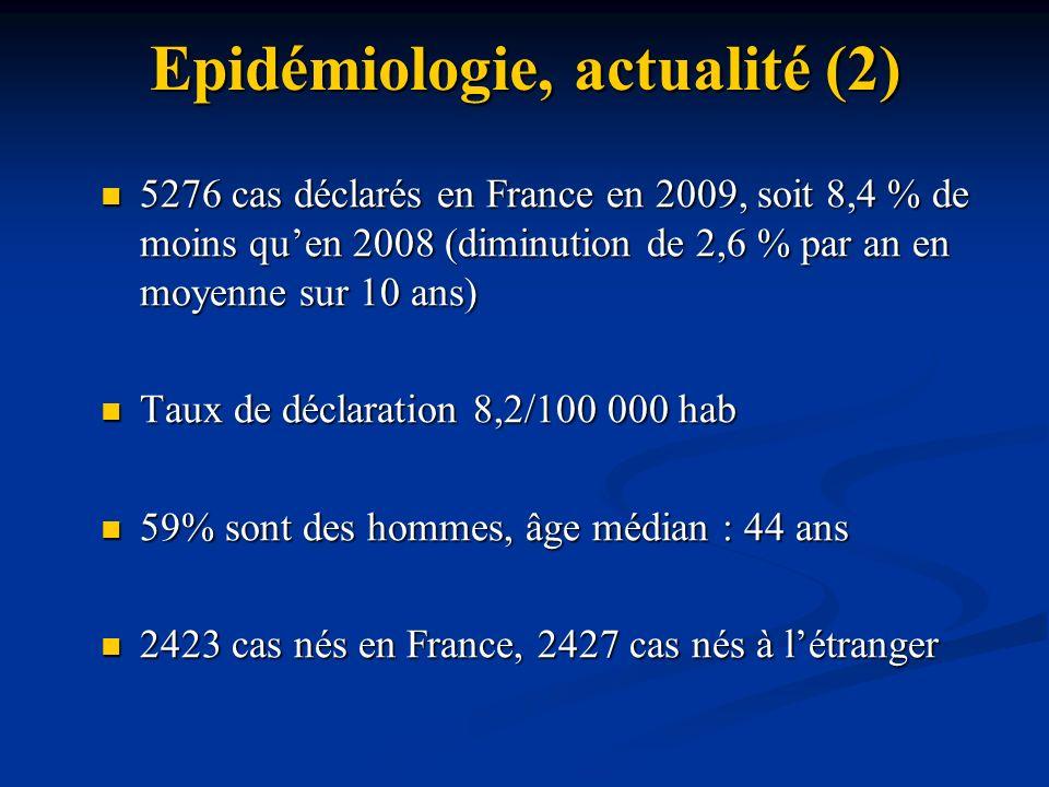 Epidémiologie, actualité (2) 5276 cas déclarés en France en 2009, soit 8,4 % de moins quen 2008 (diminution de 2,6 % par an en moyenne sur 10 ans) 527
