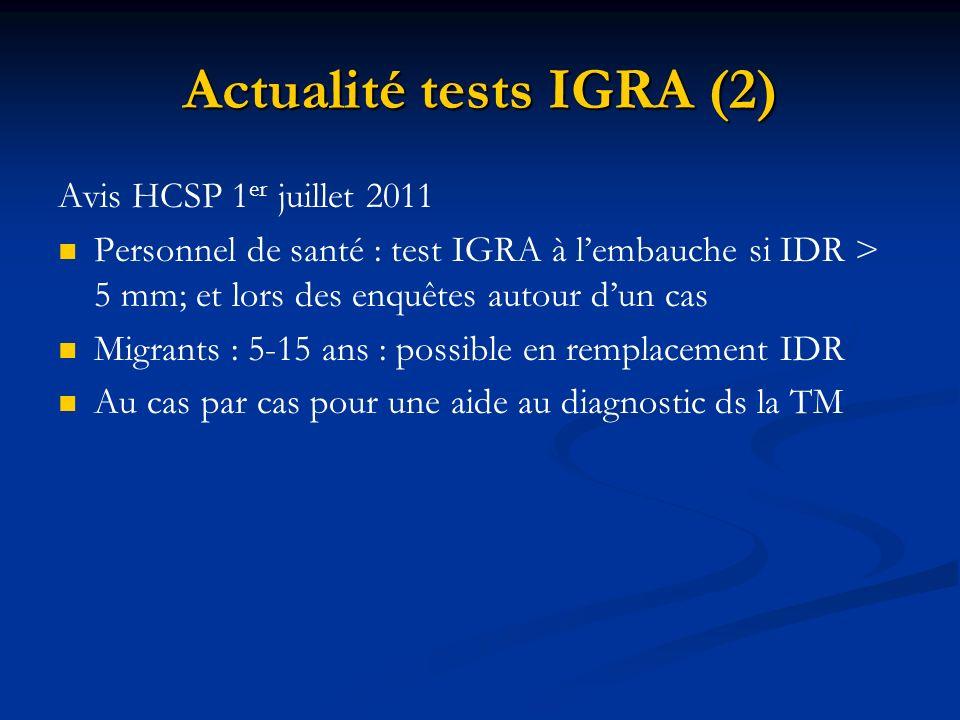 Actualité tests IGRA (2) Avis HCSP 1 er juillet 2011 Personnel de santé : test IGRA à lembauche si IDR > 5 mm; et lors des enquêtes autour dun cas Mig