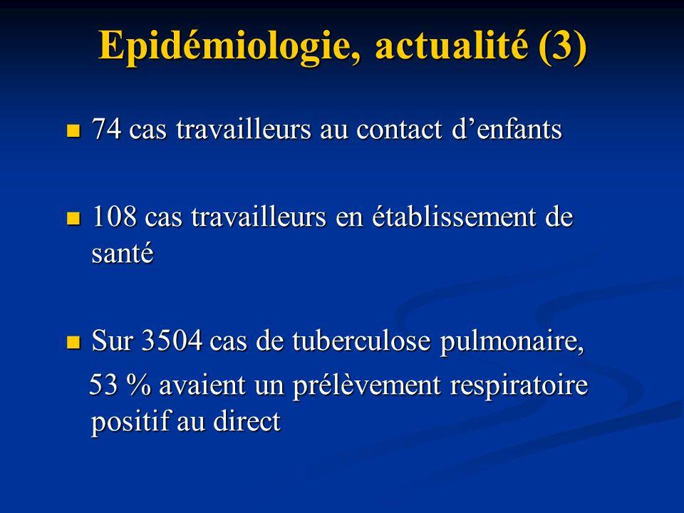 Epidémiologie, actualité (4) Les sujets ayant un atcd de tuberculose représentent 10,9 % des cas déclarés Les sujets ayant un atcd de tuberculose représentent 10,9 % des cas déclarés 2,1% de tuberculoses multi-résistantes 2,1% de tuberculoses multi-résistantes