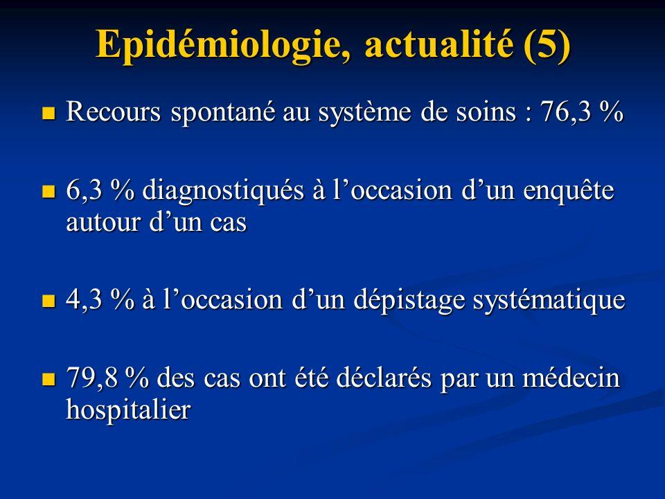 Epidémiologie, actualité (5) Recours spontané au système de soins : 76,3 % Recours spontané au système de soins : 76,3 % 6,3 % diagnostiqués à loccasi