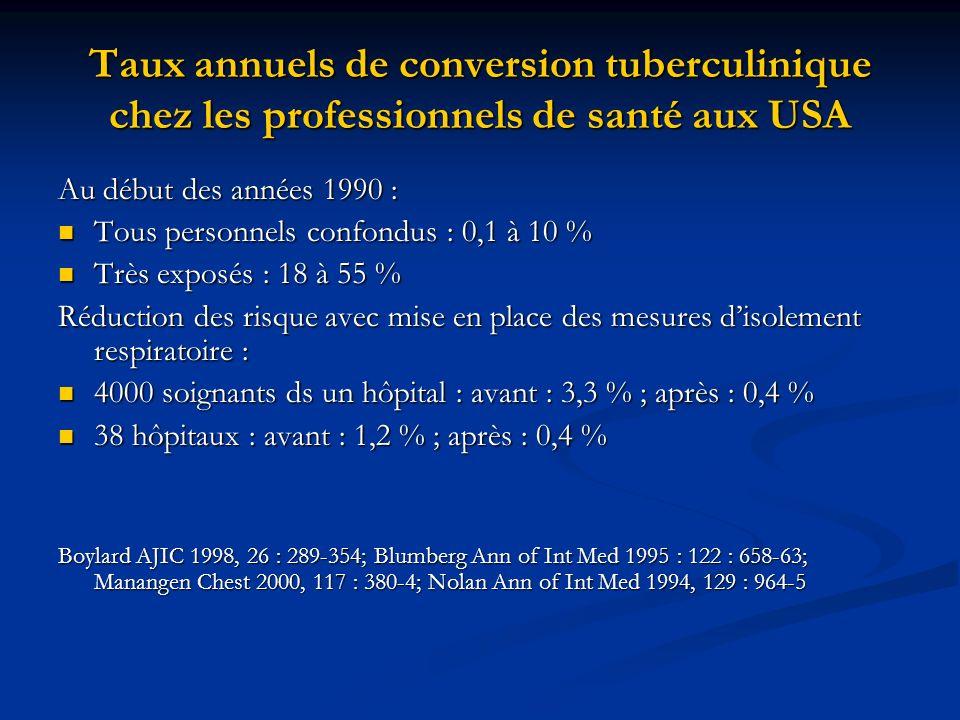 Taux annuels de conversion tuberculinique chez les professionnels de santé aux USA Au début des années 1990 : Tous personnels confondus : 0,1 à 10 % T