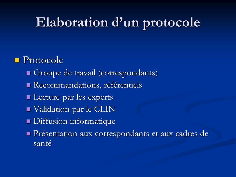 Elaboration dun protocole Protocole Protocole Groupe de travail (correspondants) Groupe de travail (correspondants) Recommandations, référentiels Reco