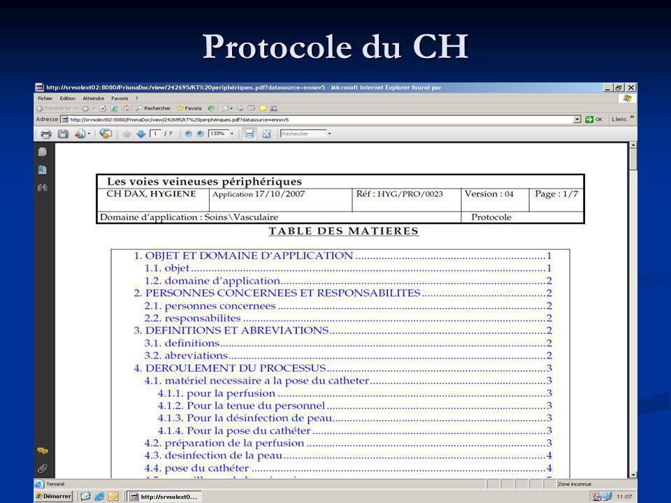 Protocole du CH