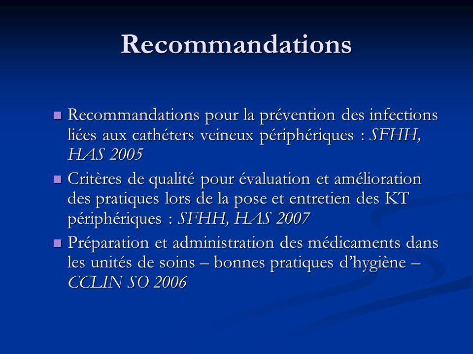 Recommandations Recommandations pour la prévention des infections liées aux cathéters veineux périphériques : SFHH, HAS 2005 Recommandations pour la prévention des infections liées aux cathéters veineux périphériques : SFHH, HAS 2005 Critères de qualité pour évaluation et amélioration des pratiques lors de la pose et entretien des KT périphériques : SFHH, HAS 2007 Critères de qualité pour évaluation et amélioration des pratiques lors de la pose et entretien des KT périphériques : SFHH, HAS 2007 Préparation et administration des médicaments dans les unités de soins – bonnes pratiques dhygiène – CCLIN SO 2006 Préparation et administration des médicaments dans les unités de soins – bonnes pratiques dhygiène – CCLIN SO 2006
