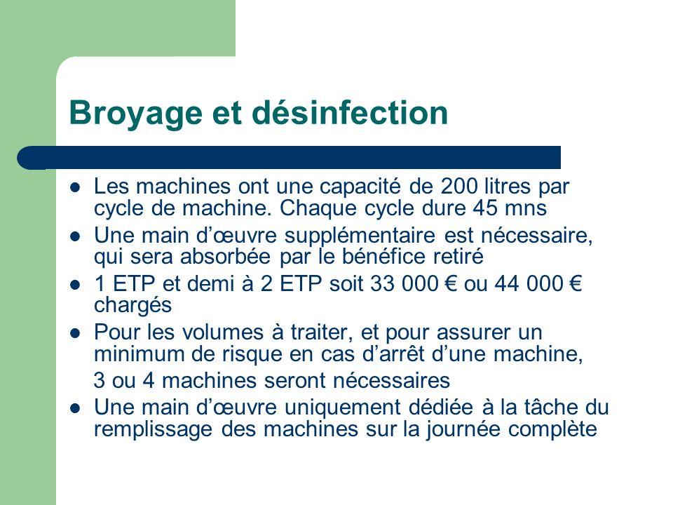 Broyage et désinfection Les machines ont une capacité de 200 litres par cycle de machine. Chaque cycle dure 45 mns Une main dœuvre supplémentaire est