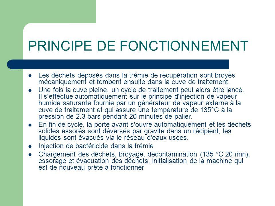 PRINCIPE DE FONCTIONNEMENT Les déchets déposés dans la trémie de récupération sont broyés mécaniquement et tombent ensuite dans la cuve de traitement.