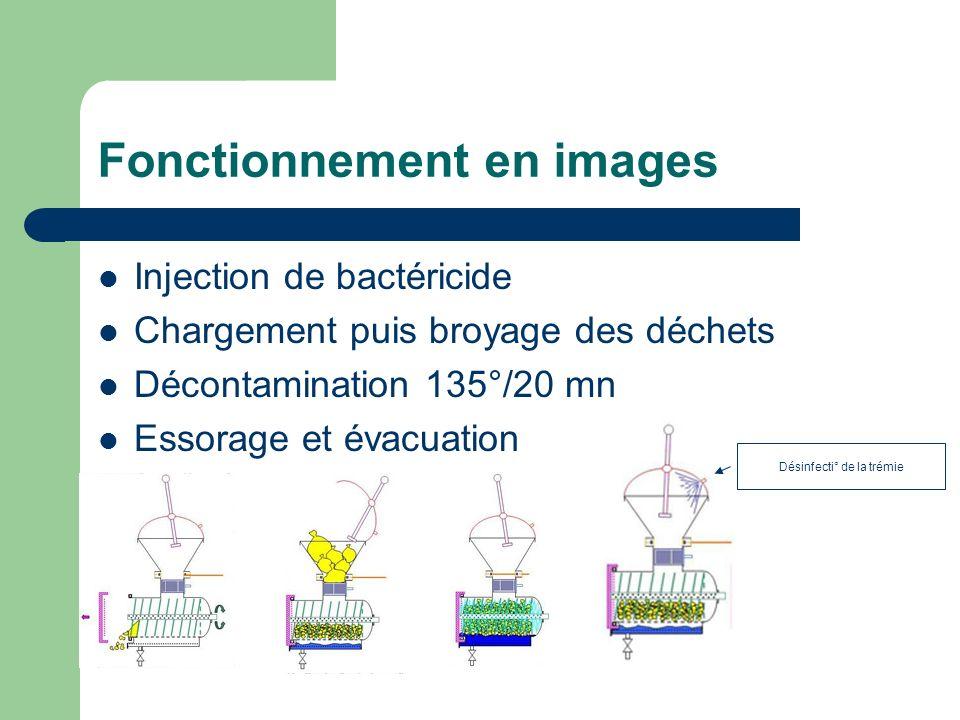 Fonctionnement en images Injection de bactéricide Chargement puis broyage des déchets Décontamination 135°/20 mn Essorage et évacuation Désinfecti° de