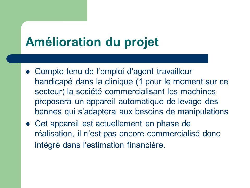 Amélioration du projet Compte tenu de lemploi dagent travailleur handicapé dans la clinique (1 pour le moment sur ce secteur) la société commercialisa