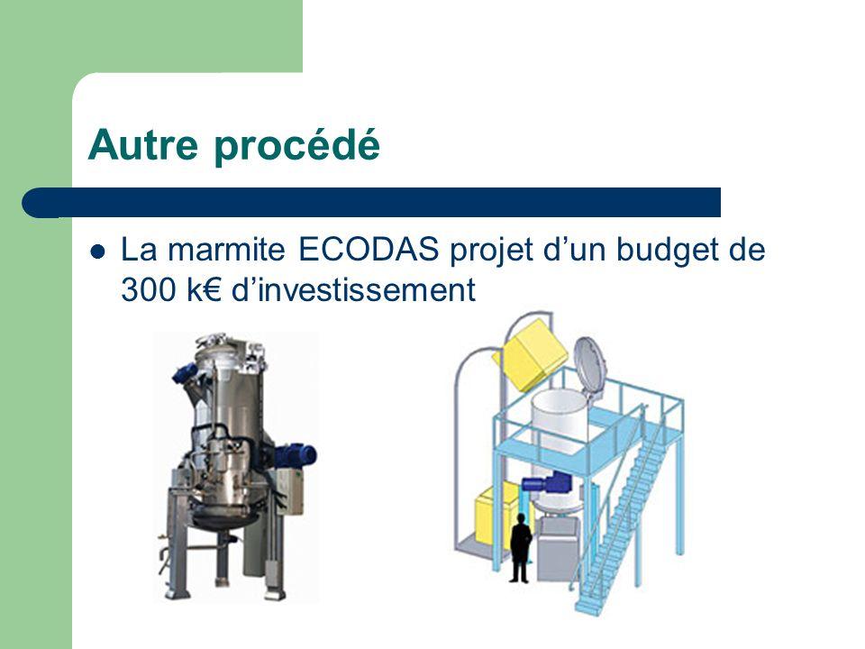 Autre procédé La marmite ECODAS projet dun budget de 300 k dinvestissement