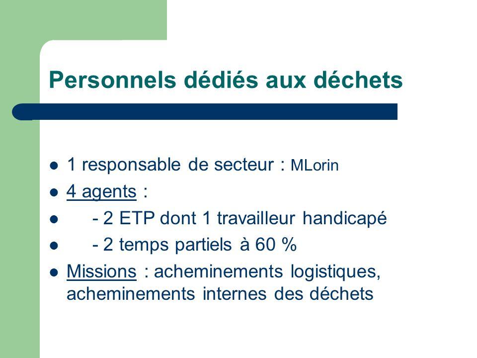 Personnels dédiés aux déchets 1 responsable de secteur : MLorin 4 agents : - 2 ETP dont 1 travailleur handicapé - 2 temps partiels à 60 % Missions : a
