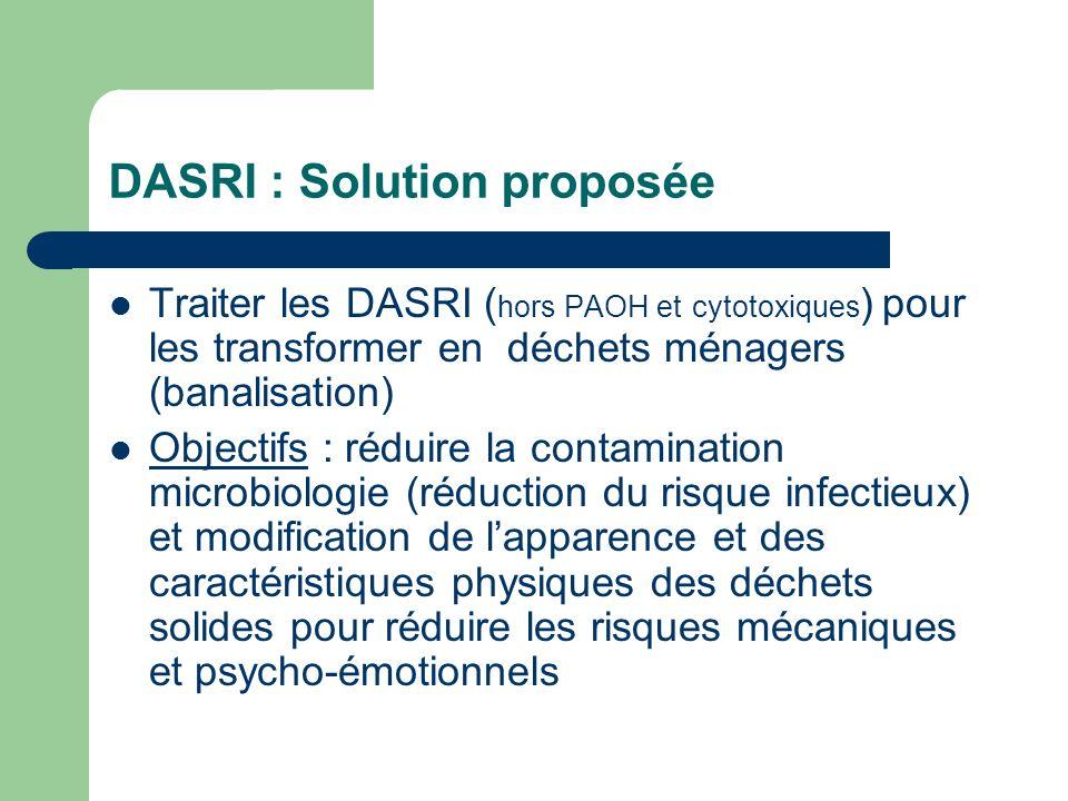 DASRI : Solution proposée Traiter les DASRI ( hors PAOH et cytotoxiques ) pour les transformer en déchets ménagers (banalisation) Objectifs : réduire