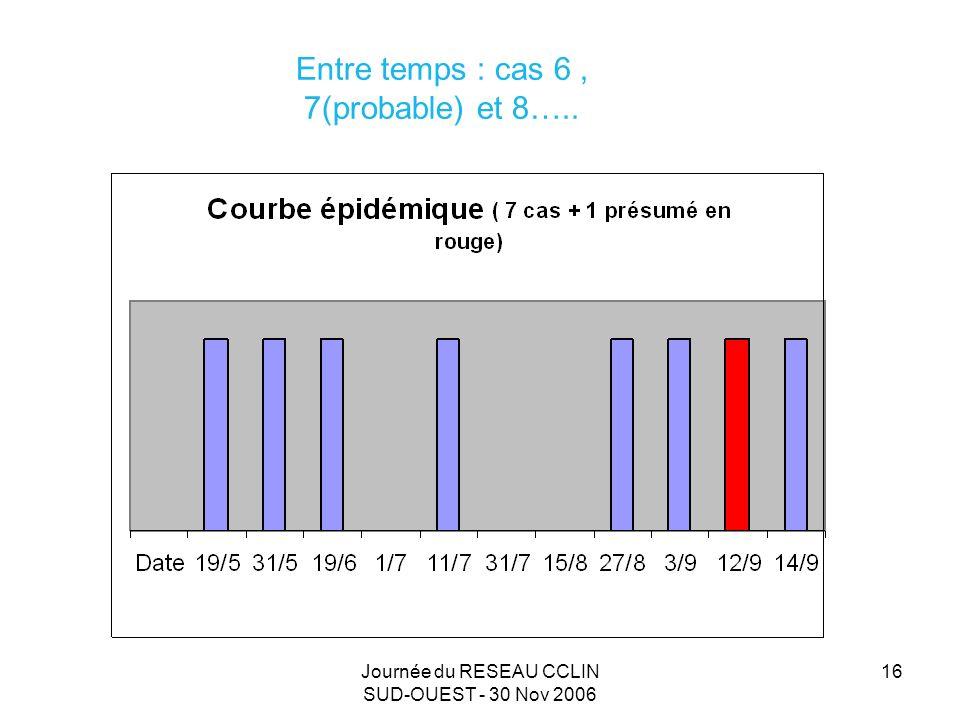 Journée du RESEAU CCLIN SUD-OUEST - 30 Nov 2006 16 Entre temps : cas 6, 7(probable) et 8…..