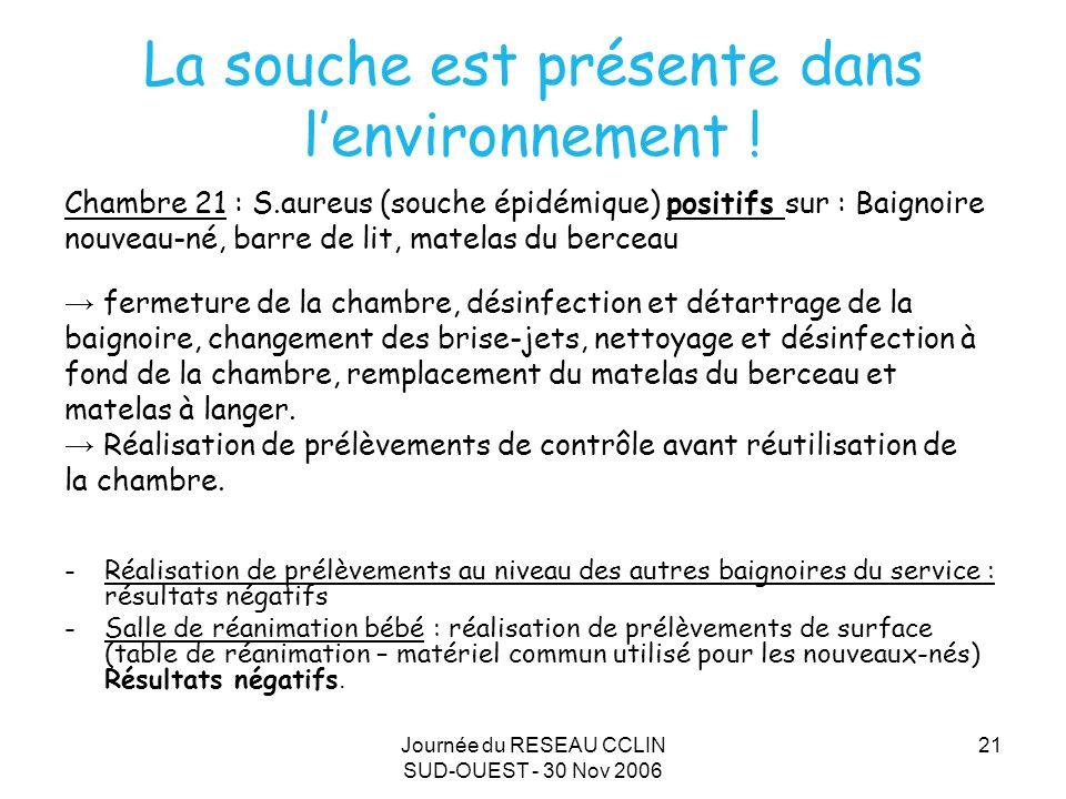 Journée du RESEAU CCLIN SUD-OUEST - 30 Nov 2006 21 La souche est présente dans lenvironnement ! Chambre 21 : S.aureus (souche épidémique) positifs sur