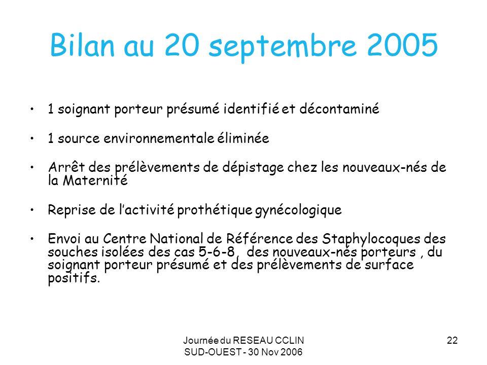 Journée du RESEAU CCLIN SUD-OUEST - 30 Nov 2006 22 Bilan au 20 septembre 2005 1 soignant porteur présumé identifié et décontaminé 1 source environneme