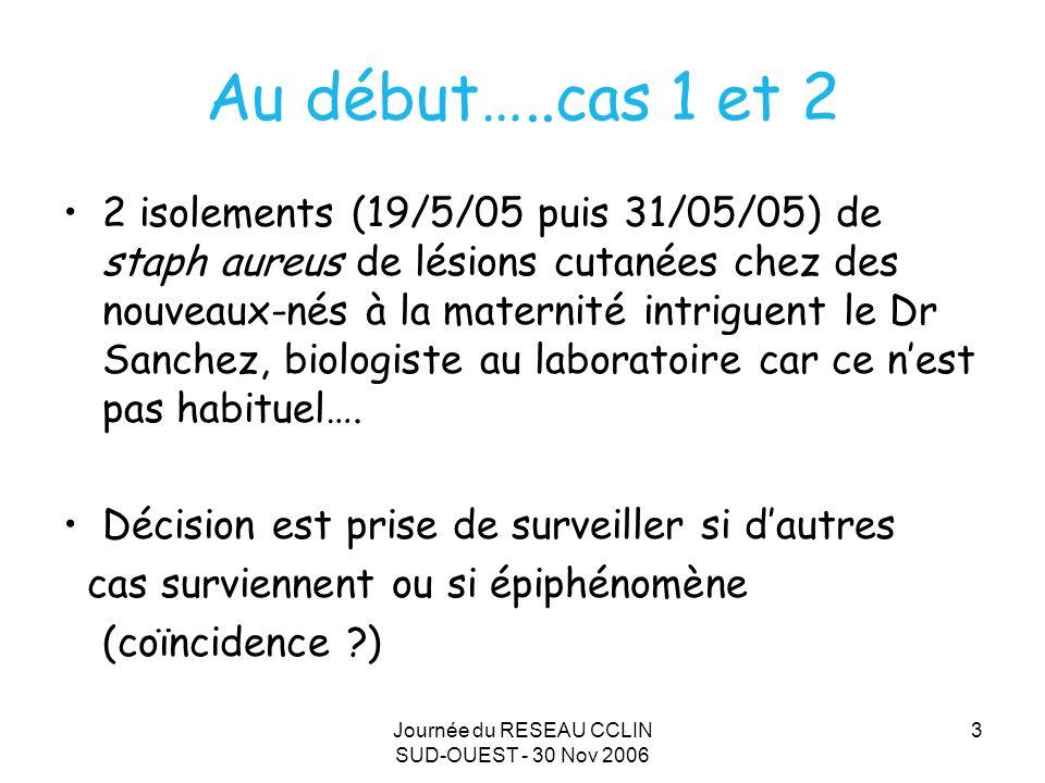 Journée du RESEAU CCLIN SUD-OUEST - 30 Nov 2006 3 Au début…..cas 1 et 2 2 isolements (19/5/05 puis 31/05/05) de staph aureus de lésions cutanées chez