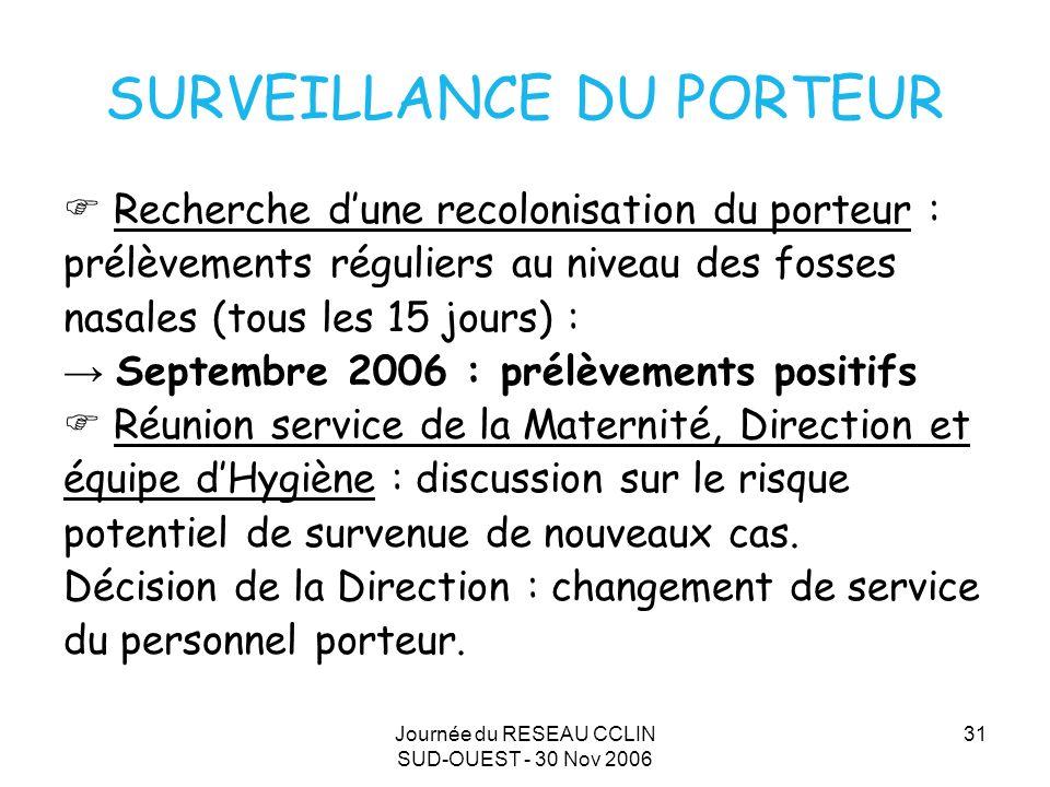 Journée du RESEAU CCLIN SUD-OUEST - 30 Nov 2006 31 SURVEILLANCE DU PORTEUR Recherche dune recolonisation du porteur : prélèvements réguliers au niveau