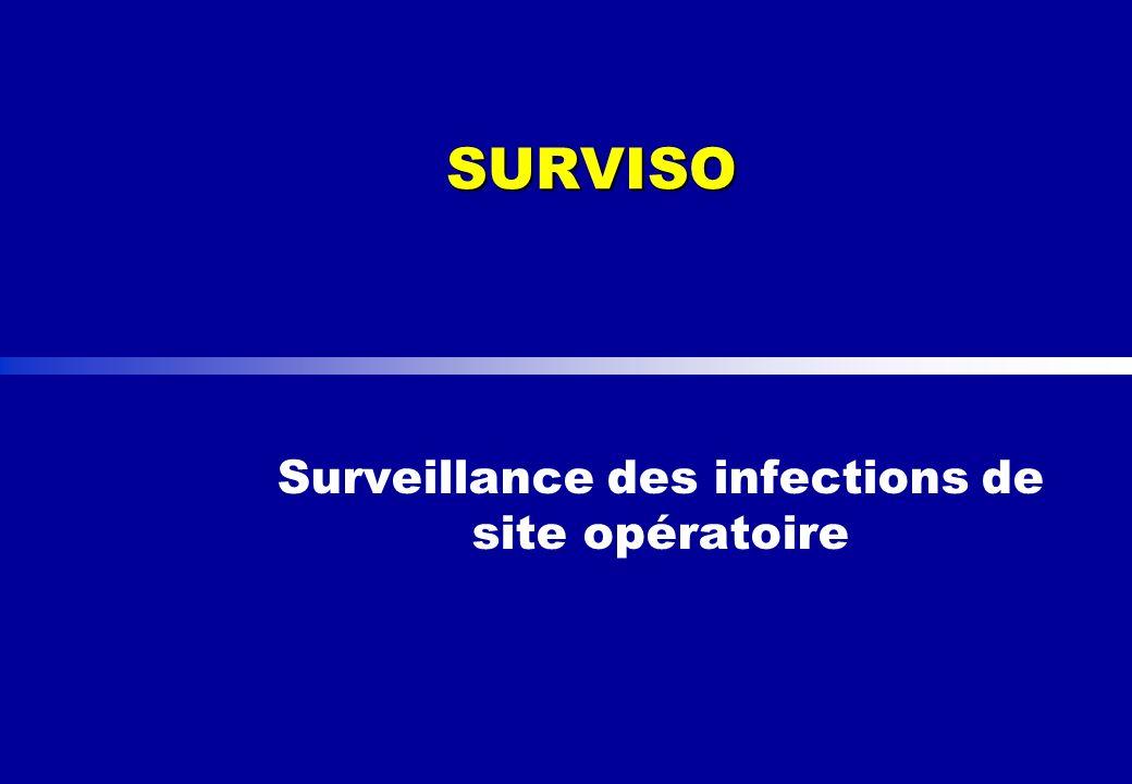 SURVISO Surveillance des infections de site opératoire