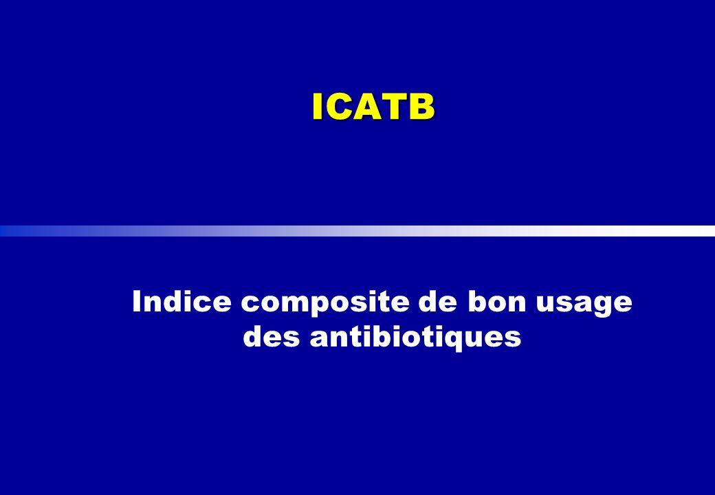 ICATB Indice composite de bon usage des antibiotiques