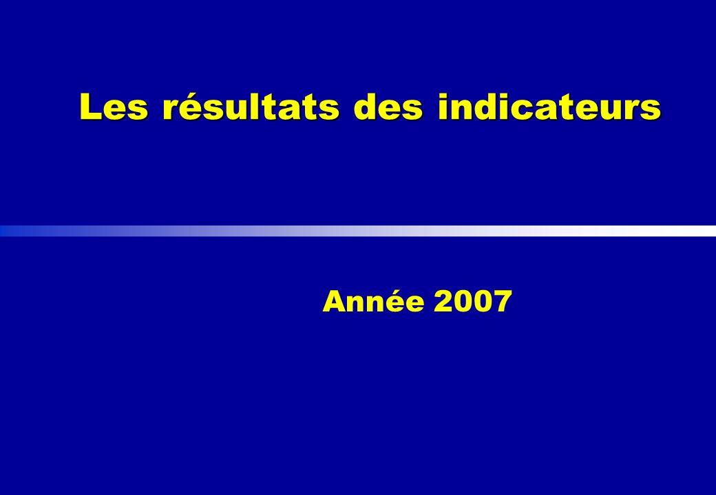 Les résultats des indicateurs Année 2007