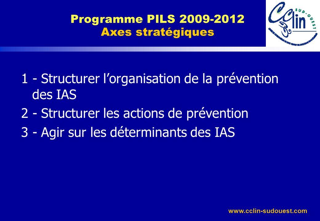 www.cclin-sudouest.com 1 - Structurer lorganisation de la prévention des IAS 2 - Structurer les actions de prévention 3 - Agir sur les déterminants de
