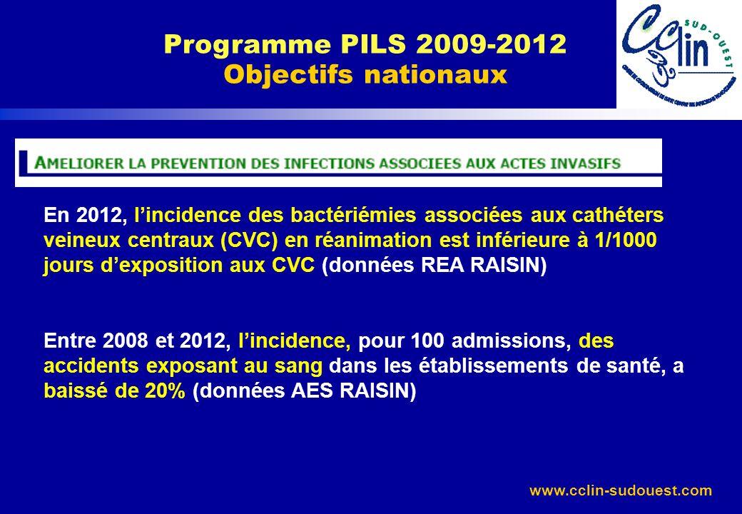 www.cclin-sudouest.com Programme PILS 2009-2012 Objectifs nationaux En 2012, lincidence des bactériémies associées aux cathéters veineux centraux (CVC