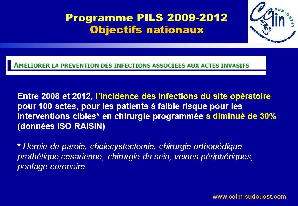www.cclin-sudouest.com Programme PILS 2009-2012 Objectifs nationaux Entre 2008 et 2012, lincidence des infections du site opératoire pour 100 actes, p