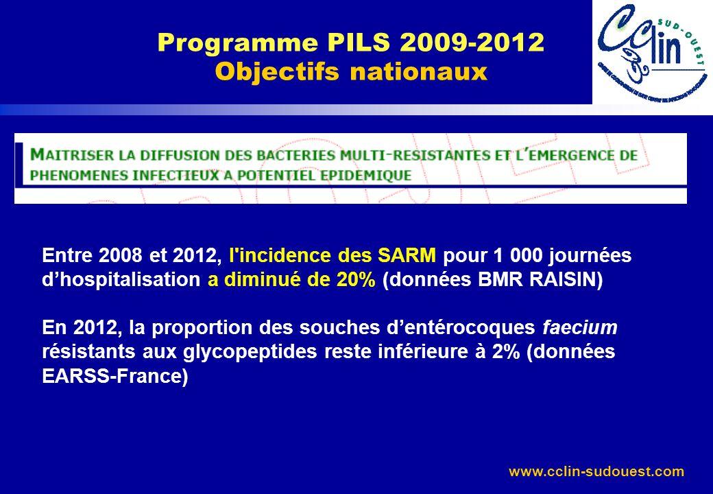 www.cclin-sudouest.com Programme PILS 2009-2012 Objectifs nationaux Entre 2008 et 2012, l'incidence des SARM pour 1 000 journées dhospitalisation a di