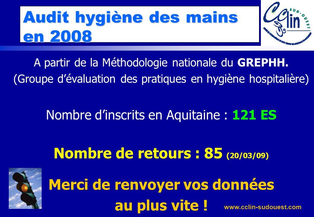 www.cclin-sudouest.com Audit hygiène des mains en 2008 A partir de la Méthodologie nationale du GREPHH. (Groupe dévaluation des pratiques en hygiène h