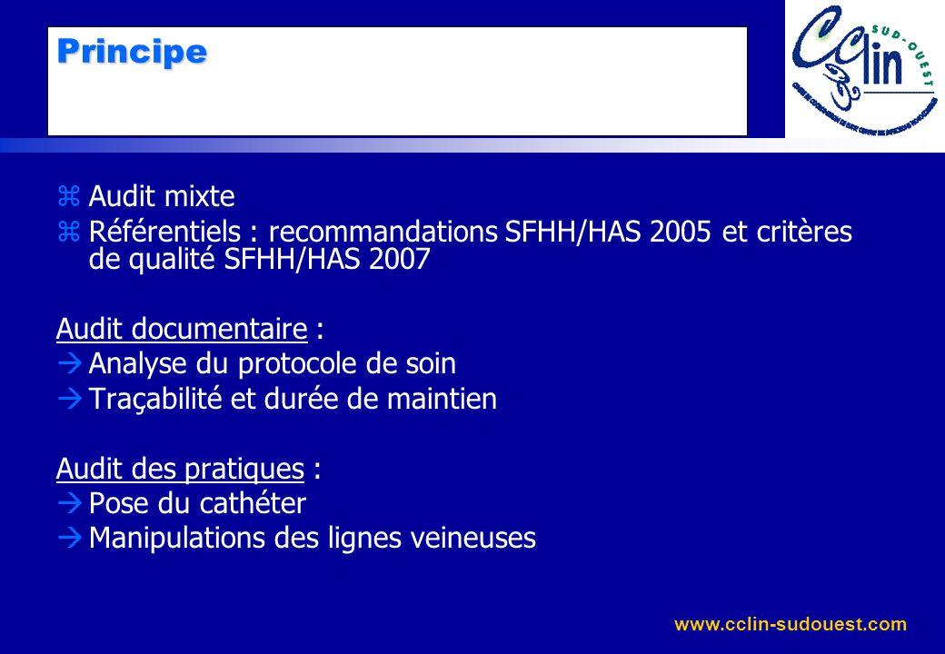 www.cclin-sudouest.com Principe zAudit mixte zRéférentiels : recommandations SFHH/HAS 2005 et critères de qualité SFHH/HAS 2007 Audit documentaire : A