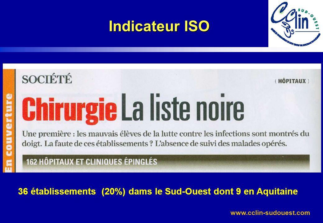 www.cclin-sudouest.com ISO en NNIS-0, RAISIN 99-2005 (n= 770 176) Daprès P.