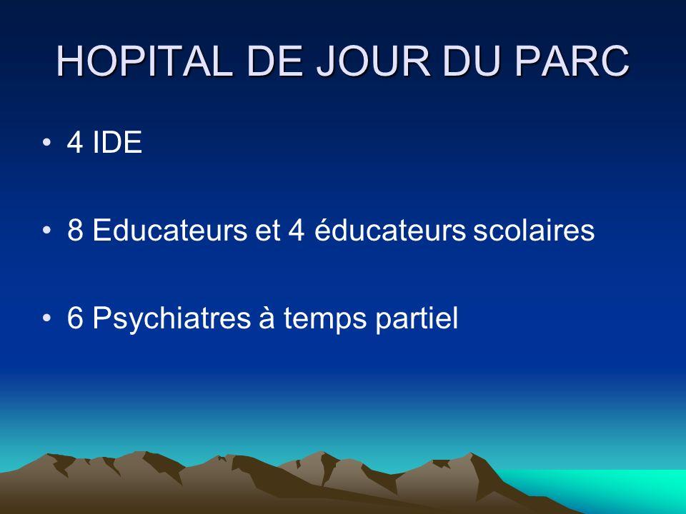 HOPITAL DE JOUR DU PARC 4 IDE 8 Educateurs et 4 éducateurs scolaires 6 Psychiatres à temps partiel