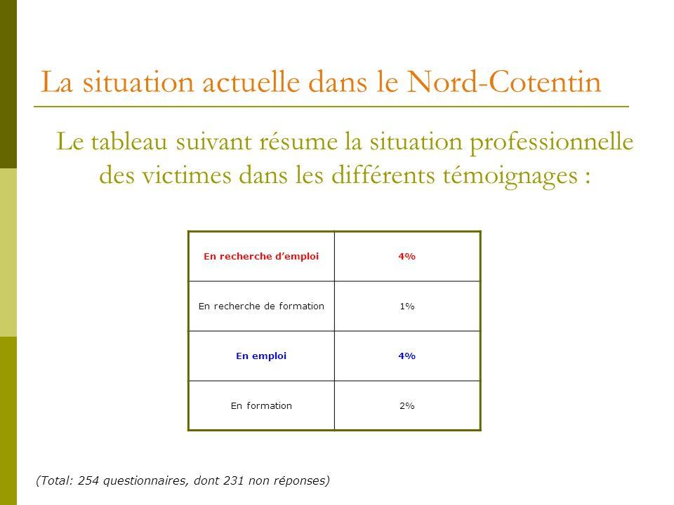 La situation actuelle dans le Nord-Cotentin Le tableau suivant résume la situation professionnelle des victimes dans les différents témoignages : En r