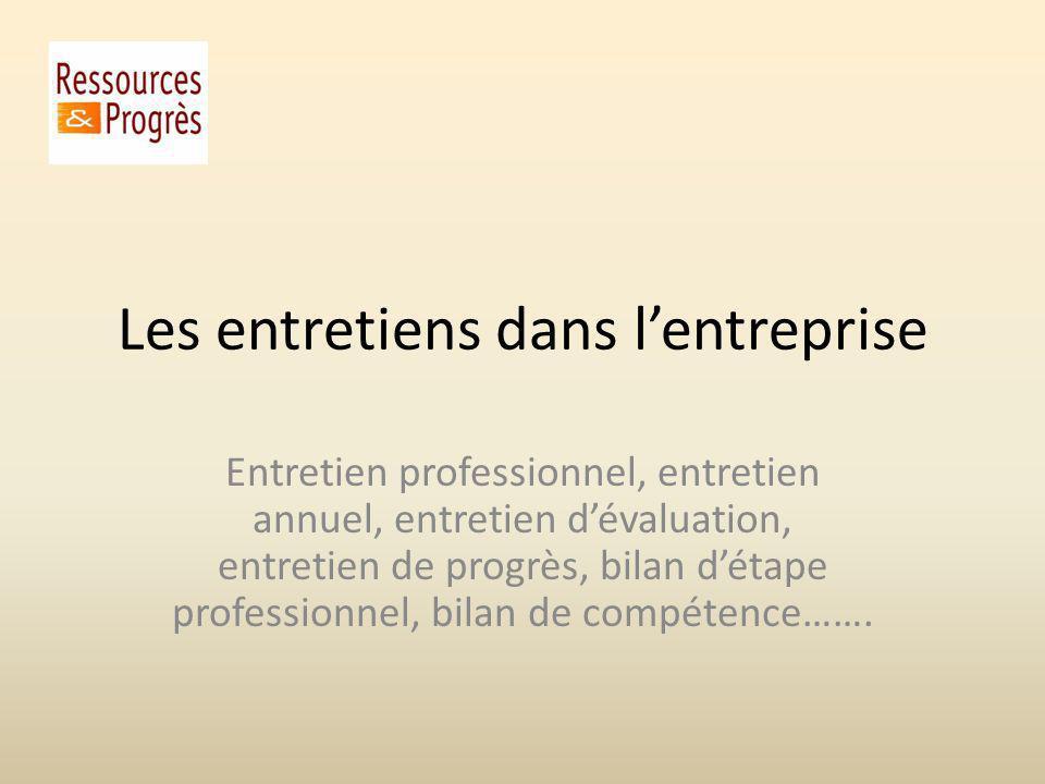 Les entretiens dans lentreprise Entretien professionnel, entretien annuel, entretien dévaluation, entretien de progrès, bilan détape professionnel, bilan de compétence…….