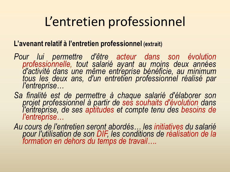 Lentretien professionnel Lavenant relatif à lentretien professionnel (extrait) Pour lui permettre d'être acteur dans son évolution professionnelle, to