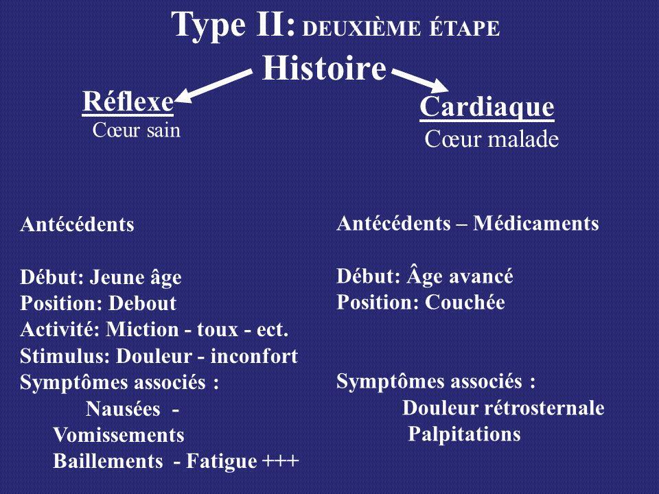 TA couchée - debout : hypotension orthostatique Dimi.